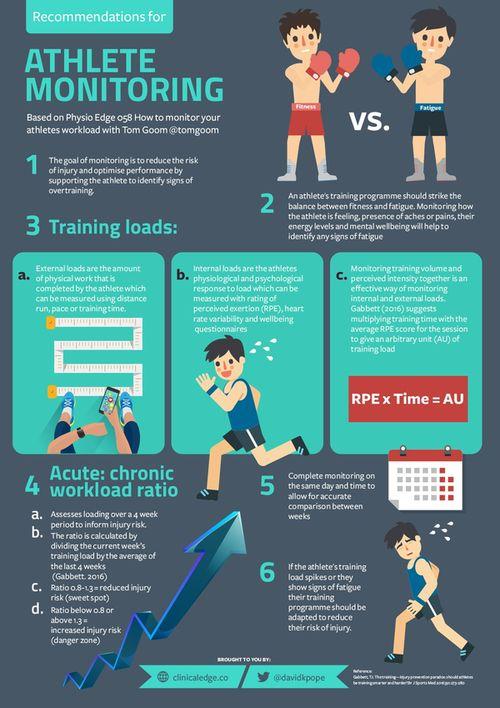 allenamento-crossfit-migliorare-performance
