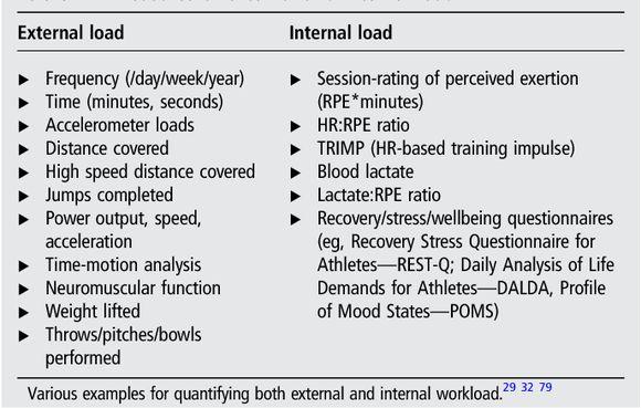 allenamento-crossfit-misurare-carico-lavoro