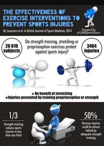 infortuni-sportivi-prevenzione-dolori