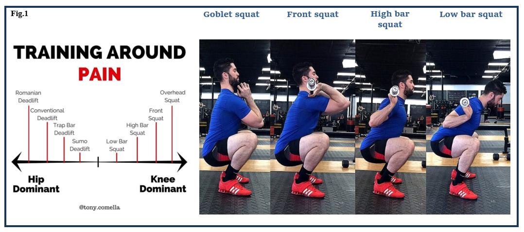 tendinopatia-rotulea_ginocchio-squat