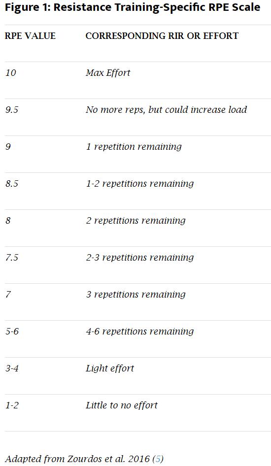 progressione-carico-lavoro-ilio-iannone_fisioterapia_metodo-rir
