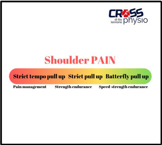 ilio-iannone-fisioterapista-osteopata_infortuni-dolore-spalla-crossfit