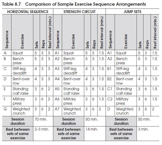 sequenze-di-allenamento-ilio-iannone