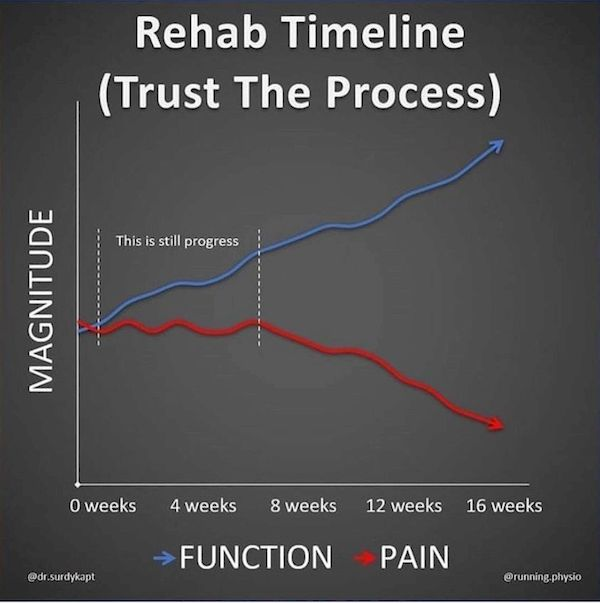 dolori-muscolo-scheletrici-esercizi-attivi